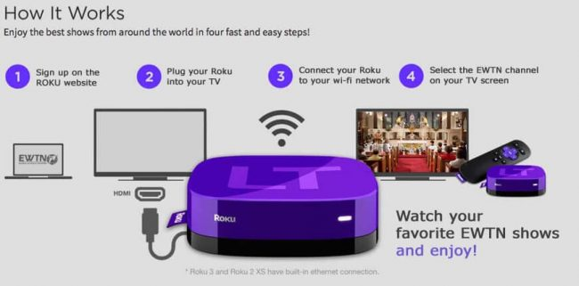 Hook up Roku stick